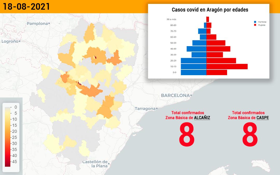 El sector de Alcañiz suma 29 contagios, la cifra más alta de los últimos 12 días