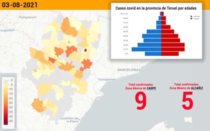 El Bajo Aragón Histórico suma 24 casos positivos y Cuencas Mineras tres