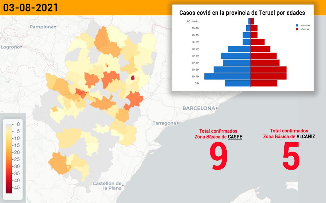 La zona de Caspe ha registrado 9 casos y la de Alcañiz 5./ L.C.