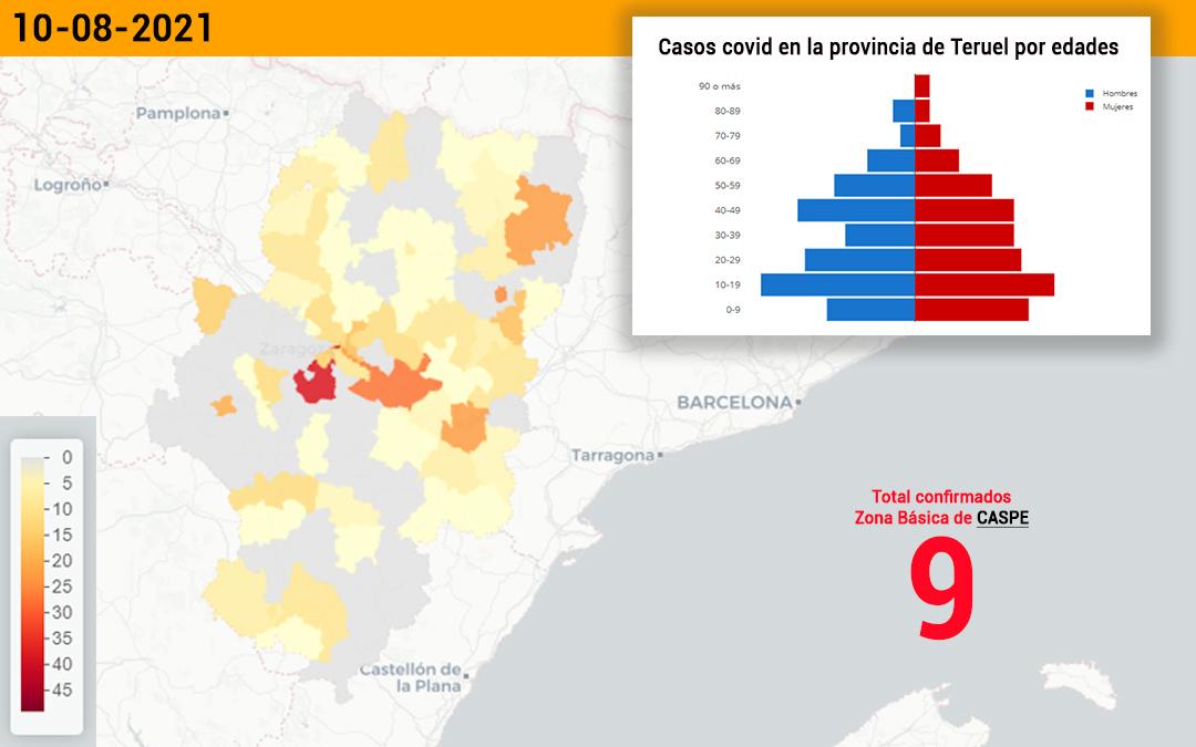 El Bajo Aragón Histórico registra 20 casos positivos y Cuencas Mineras suma tres./ L.C.