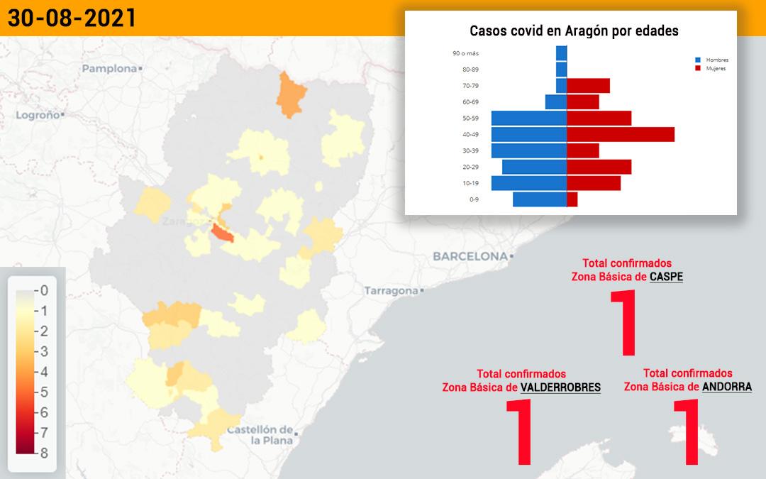 Las zonas de Caspe, Valderrobres y Andorra han notificado un nuevo contagio cada una./ L.C.