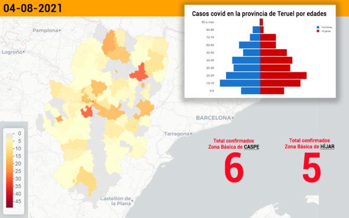 El sector sanitario de Alcañiz registra 20 nuevos positivos en las últimas 24 horas