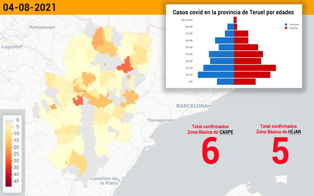 La zona de Caspe ha registrado seis contagios y la de Híjar cinco./ L.C.