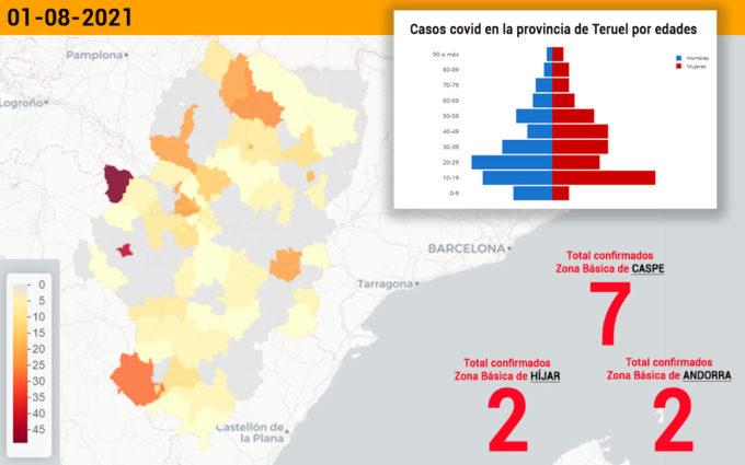 El sector de Alcañiz se mantiene estable con 15 casos de coronavirus