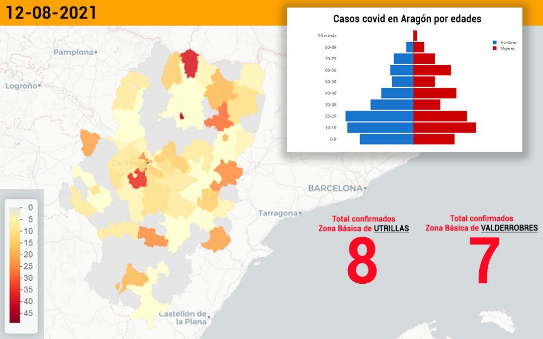 El sector de Alcañiz registra 20 casos en las últimas 24 horas y la zona básica de Utrillas notifica ocho