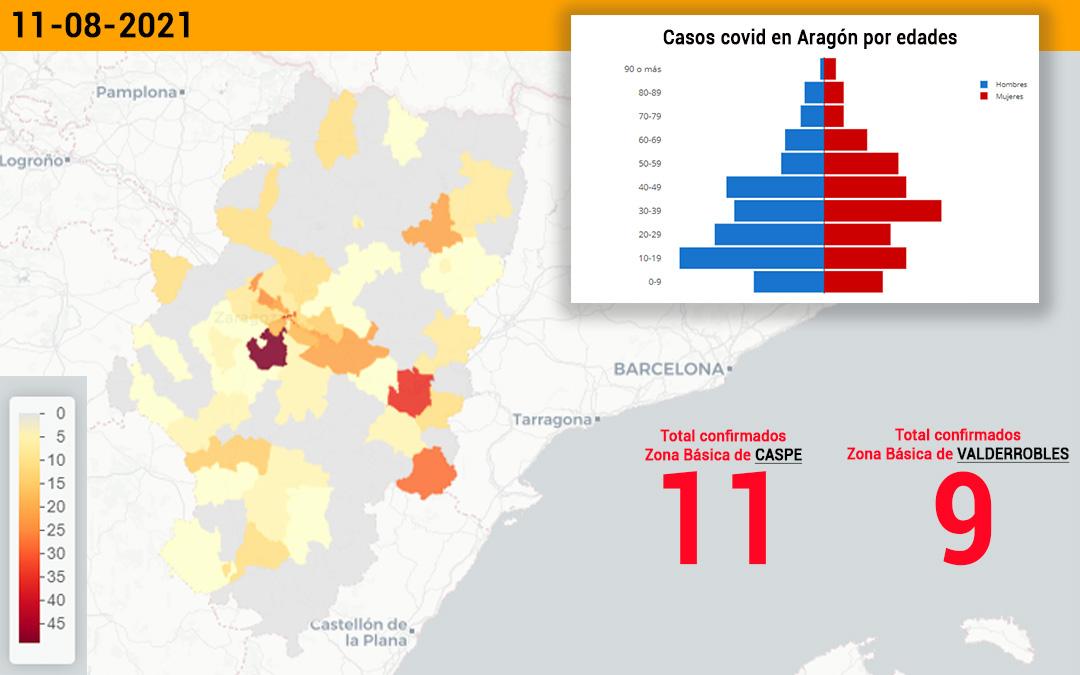 El sector de Alcañiz suma 26 nuevos contagios en las últimas 24 horas./ L.C.