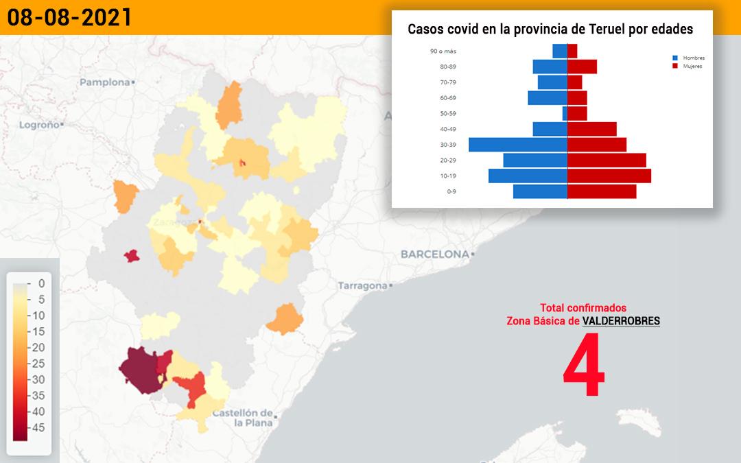 Caen los contagios en Aragón y el sector de Alcañiz sólo notifica 7 positivos en las últimas 24 horas