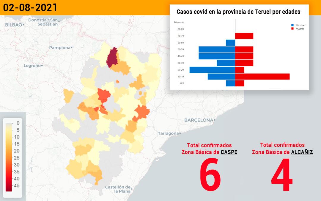 La zona de Caspe ha registrado 6 positivos y la de Alcañiz 4./ L.C.