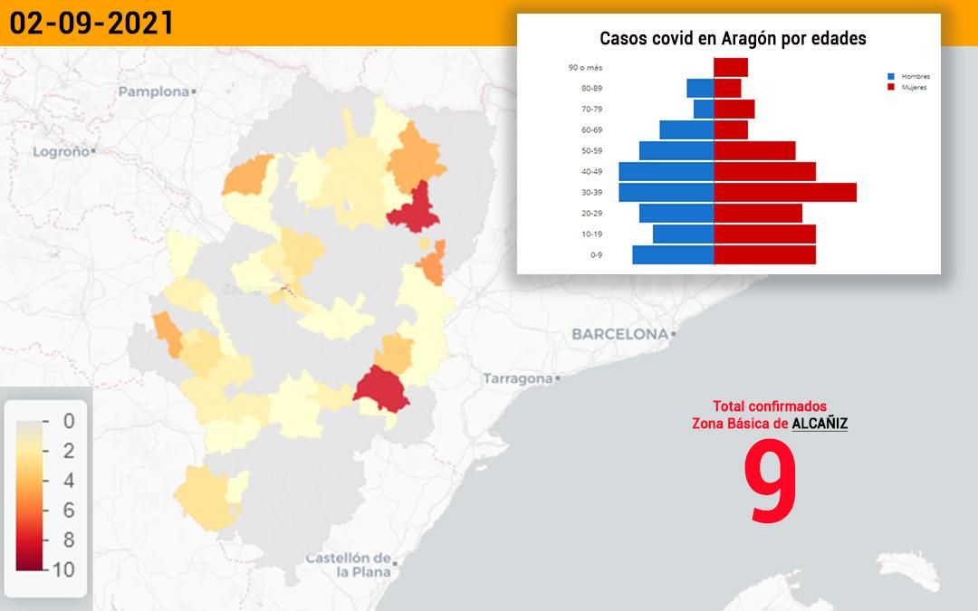 La zona de Alcañiz es la que más positivos registra con 9 nuevos casos./ L.C.
