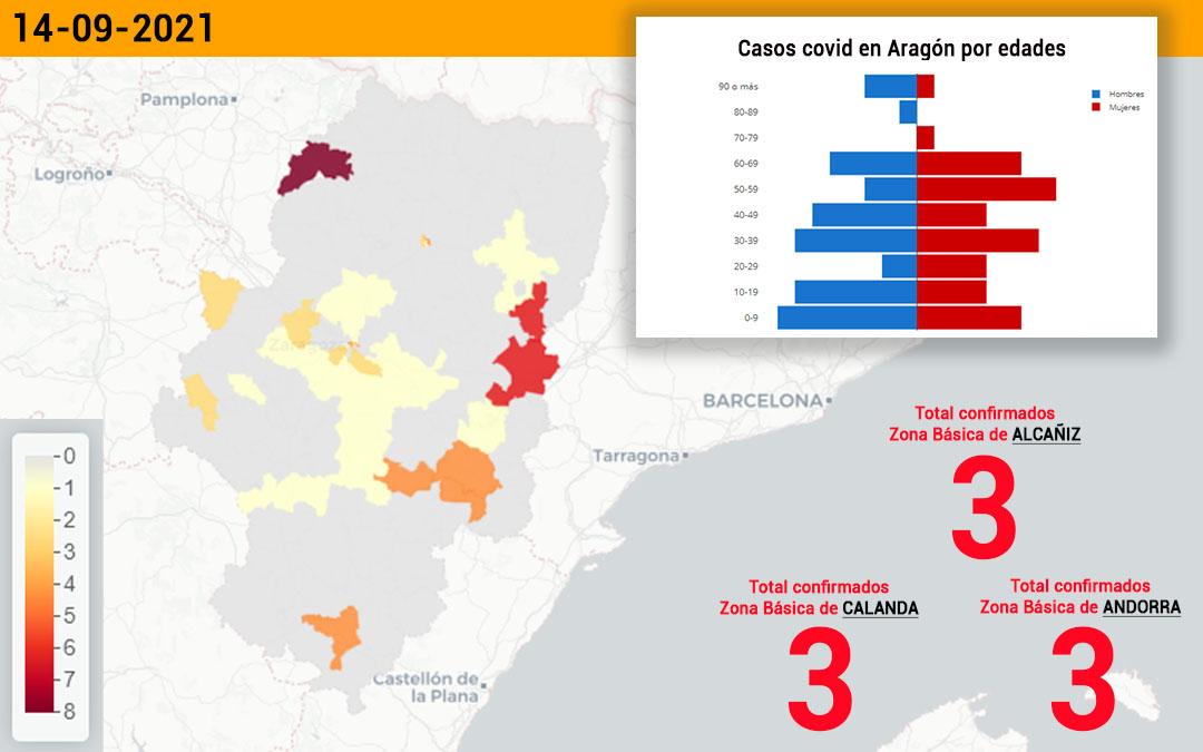 Casos de coronavirus repartidos entre las diferentes zonas básicas de salud./DataCovid