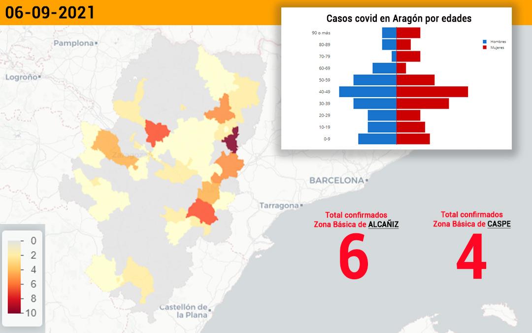 La zona de Alcañiz ha notificado 6 contagios y la de Caspe, 4./ L.C.