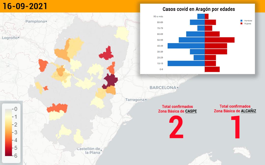 La zona de Caspe registra dos contagios y la de Alcañiz, uno./ L.C.