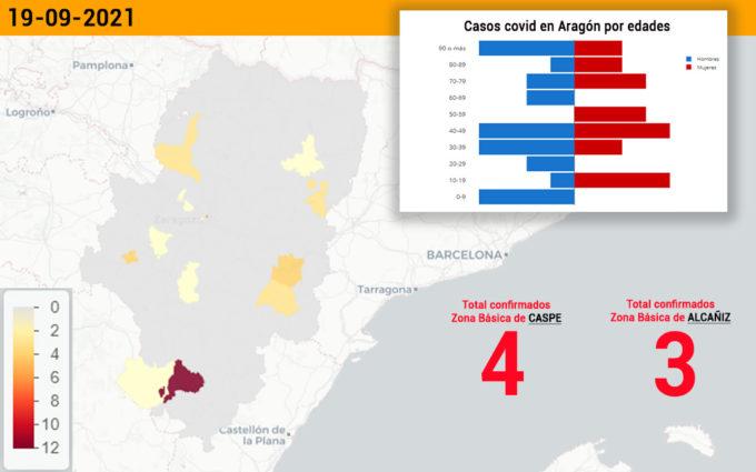 Salud Pública notifica 4 casos covid en Caspe y 3 en Alcañiz