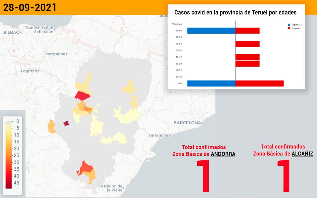 Registran contagios las zonas de Andorra (1) y Alcañiz (1)./ L.C.