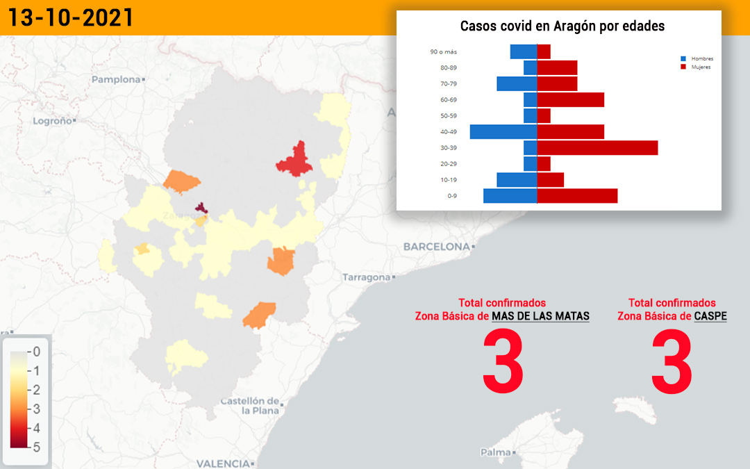El sector de Alcañiz suma 6 casos de coronavirus./ Data Covid