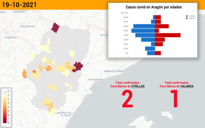 El sector alcañizano notifica solo un positivo en Calanda y Caspe no arroja nuevos casos
